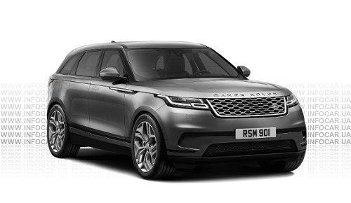 Цвета Range Rover Velar